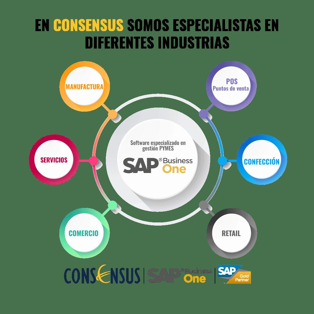 En Consensus somos especialistas en diferentes industrias