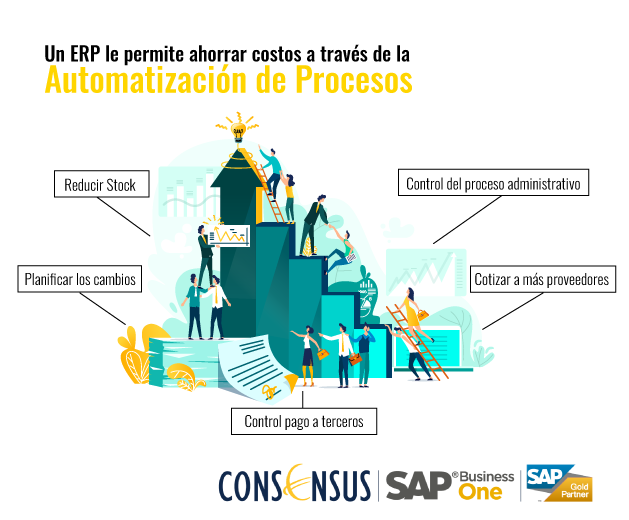 Automatización de procesos con SAP Business One