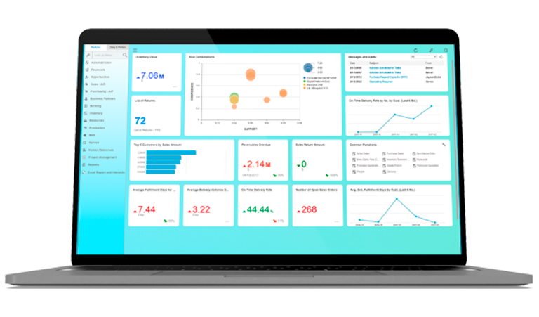 SAP Business One proporciona a las organizaciones las herramientas necesarias para maximizar el rendimiento de su negocio